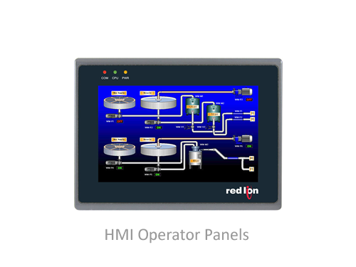 HMI Operator Panel